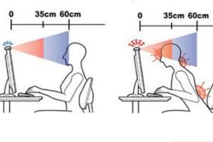 Benessere: Consigli per una corretta postura in ufficio.