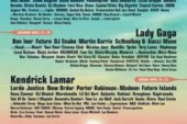 Chi sostituirà Beyoncé ai Coachella 2017? Sarà Lady Gaga.