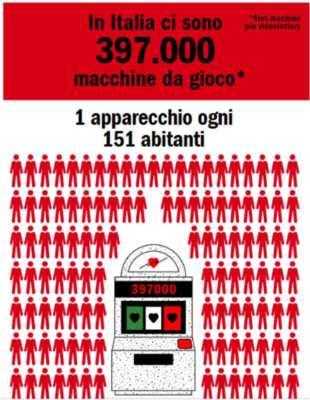 slot machine mercato italiano - statistica