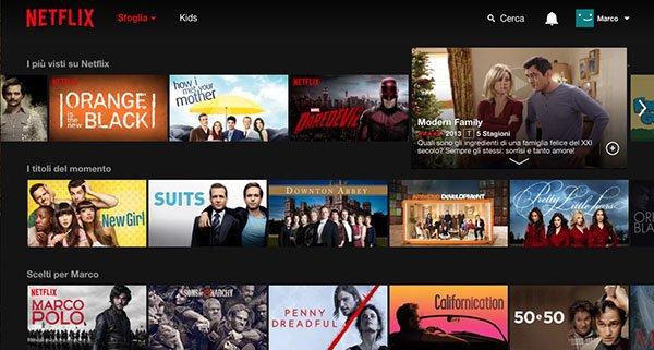 il catalogo di Netflix al momento del lancio in Italia