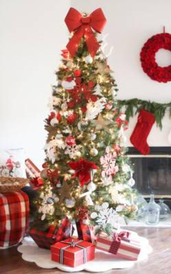 Decorazioni albero natalizio 2017