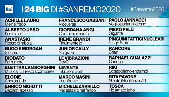 Categoria Big Sanremo 2020 cantanti e canzoni